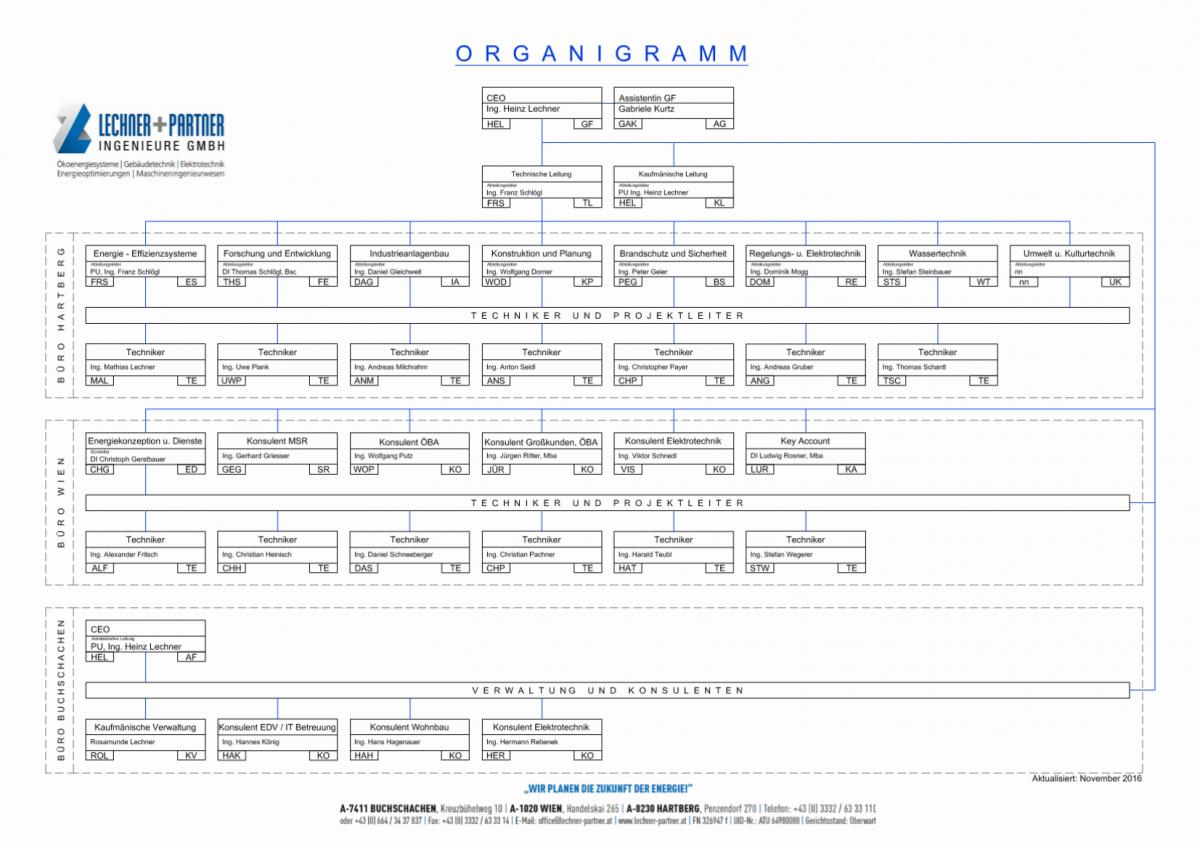 organigramm-deutsch_004
